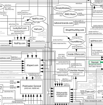 un atlas des cyberespaces